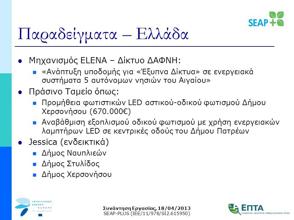 Παραδείγματα – Ελλάδα Μηχανισμός ELENA – Δίκτυο ΔΑΦΝΗ: