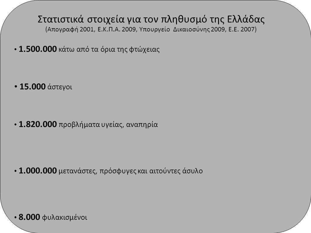 Στατιστικά στοιχεία για τον πληθυσμό της Ελλάδας