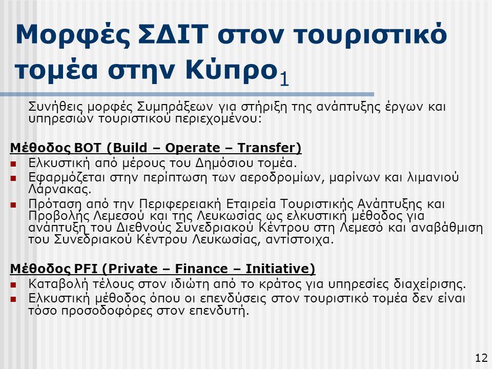 Μορφές ΣΔΙΤ στον τουριστικό τομέα στην Κύπρο1