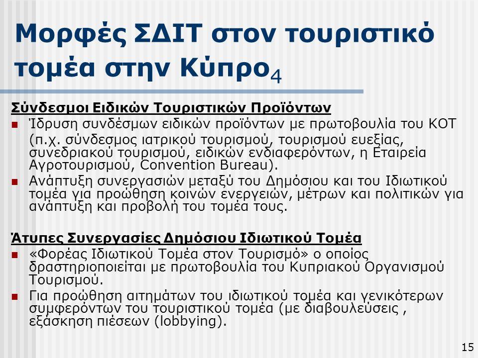 Μορφές ΣΔΙΤ στον τουριστικό τομέα στην Κύπρο4