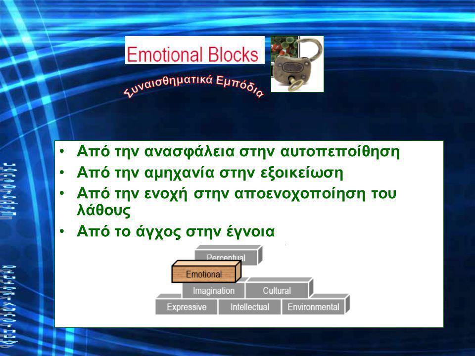 Συναισθηματικά Εμπόδια