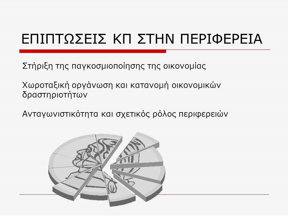 ΕΠΙΠΤΩΣΕΙΣ ΚΠ ΣΤΗΝ ΠΕΡΙΦΕΡΕΙΑ