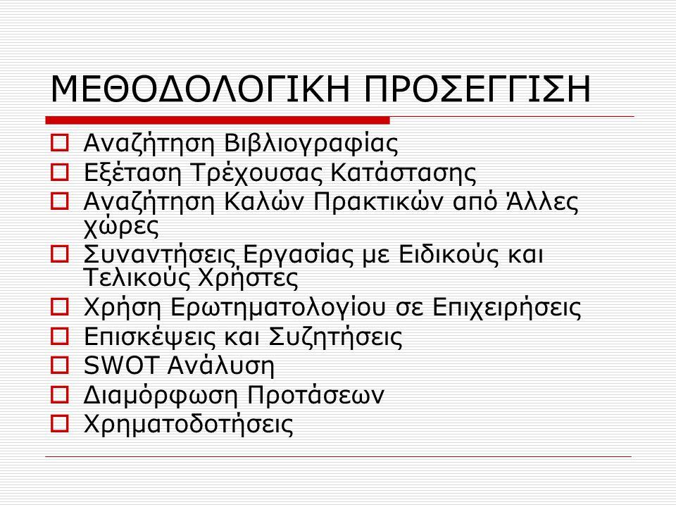 ΜΕΘΟΔΟΛΟΓΙΚΗ ΠΡΟΣΕΓΓΙΣΗ