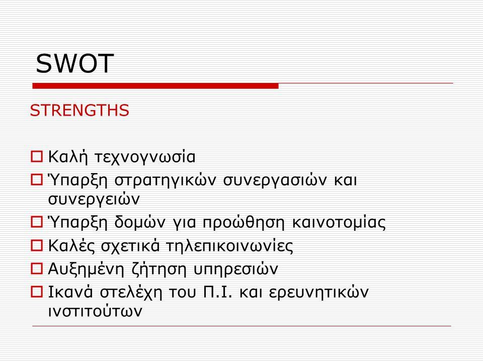 SWOT STRENGTHS Καλή τεχνογνωσία