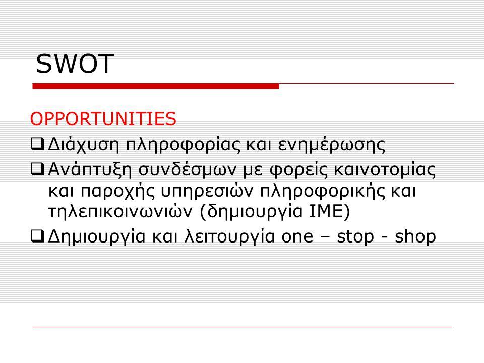 SWOT OPPORTUNITIES Διάχυση πληροφορίας και ενημέρωσης