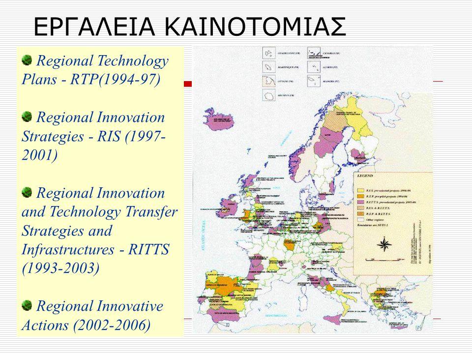ΕΡΓΑΛΕΙΑ ΚΑΙΝΟΤΟΜΙΑΣ Regional Technology Plans - RTP(1994-97)
