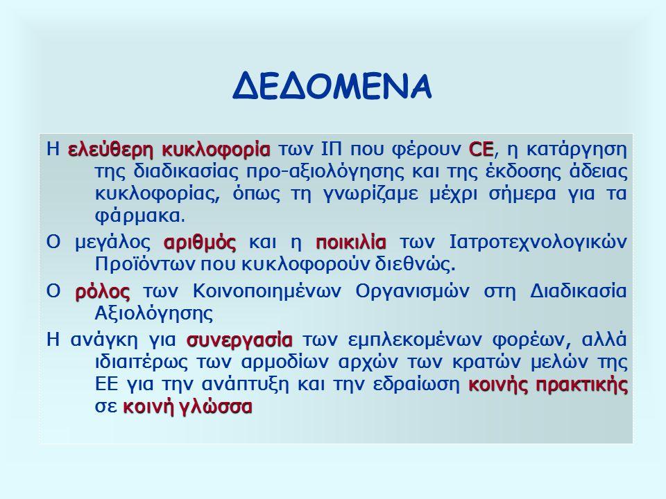ΔΕΔΟΜΕΝΑ