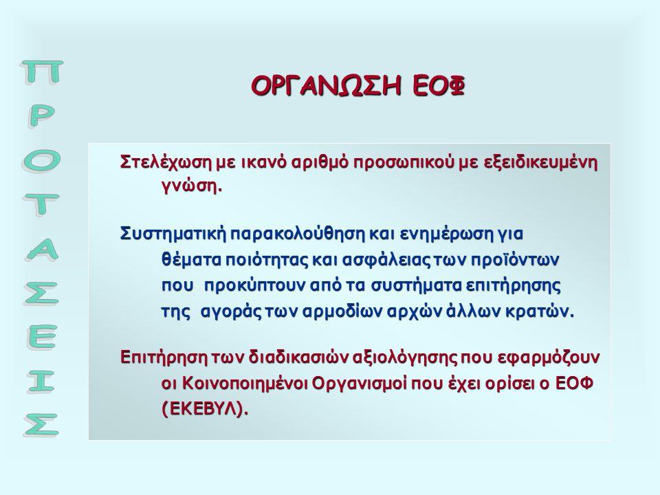 ΠΡΟΤΑΣΕΙΣ ΟΡΓΑΝΩΣΗ ΕΟΦ