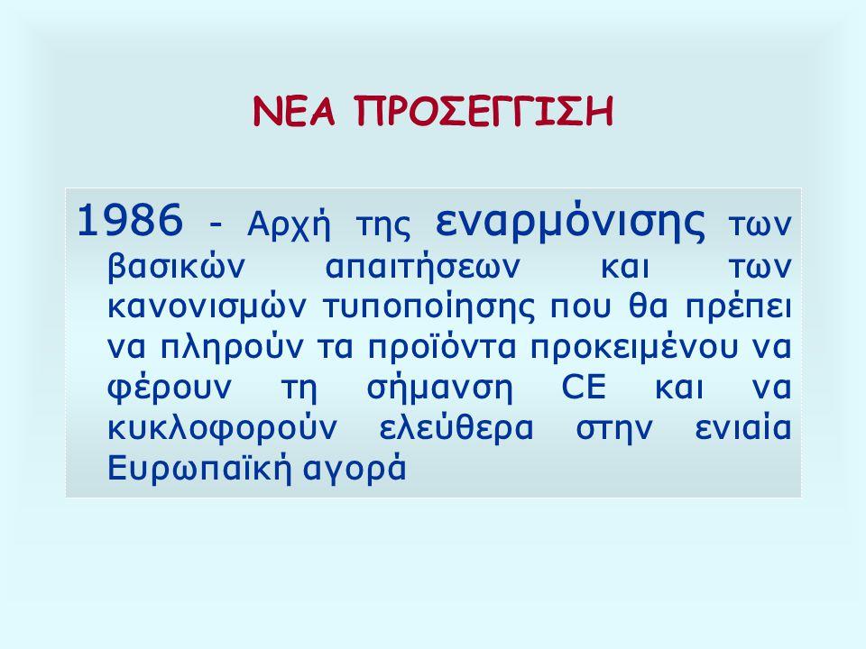 ΝΕΑ ΠΡΟΣΕΓΓΙΣΗ