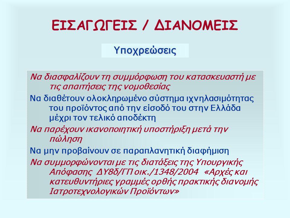 ΕΙΣΑΓΩΓΕΙΣ / ΔΙΑΝΟΜΕΙΣ