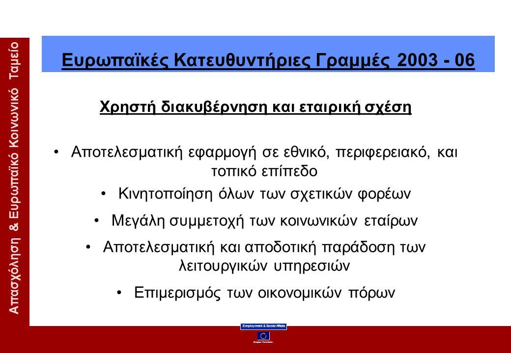 Governance Ευρωπαϊκές Κατευθυντήριες Γραμμές 2003 - 06