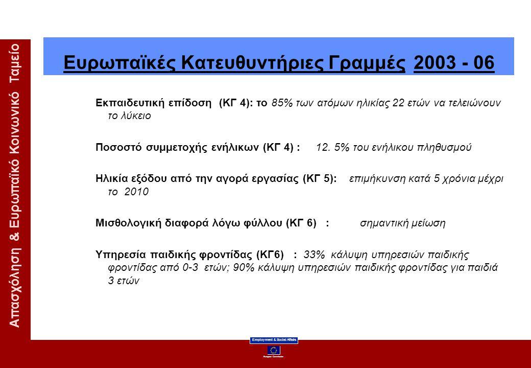 Ευρωπαϊκές Κατευθυντήριες Γραμμές 2003 - 06
