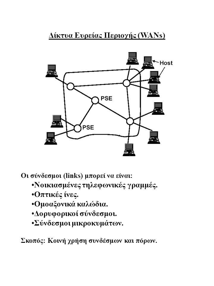 Δίκτυα Ευρείας Περιοχής (WANs)