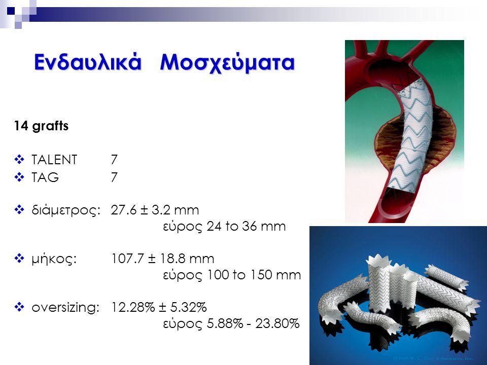 Ενδαυλικά Μοσχεύματα 14 grafts TALENT 7 TAG 7 διάμετρος: 27.6 ± 3.2 mm