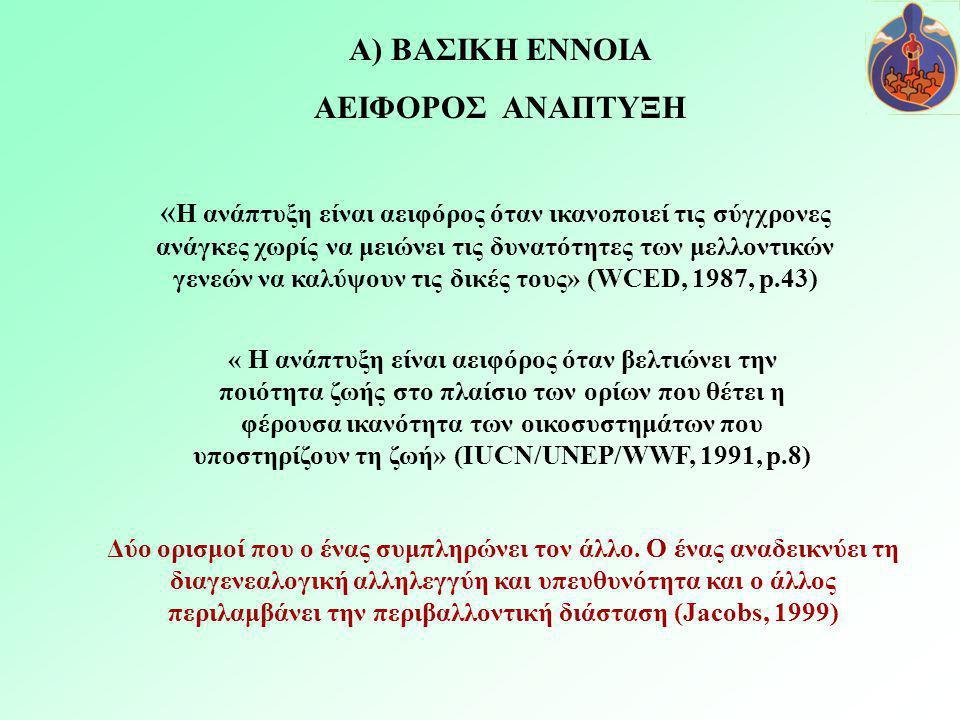 Α) ΒΑΣΙΚΗ ΕΝΝΟΙΑ ΑΕΙΦΟΡΟΣ ΑΝΑΠΤΥΞΗ