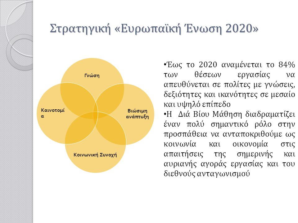 Στρατηγική «Ευρωπαϊκή Ένωση 2020»