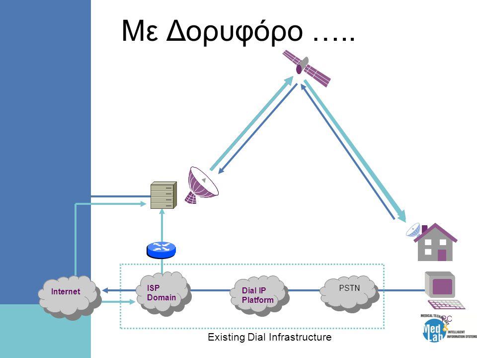 Με Δορυφόρο ….. Existing Dial Infrastructure ISP Domain PC ISP
