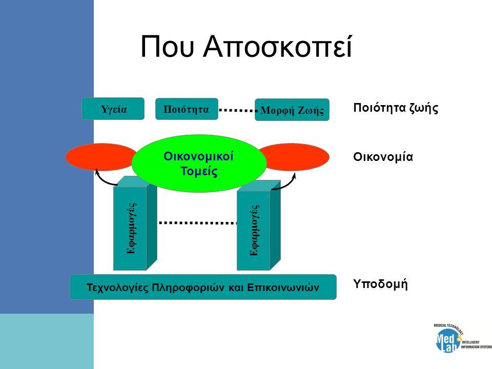Τεχνολογίες Πληροφοριών και Επικοινωνιών