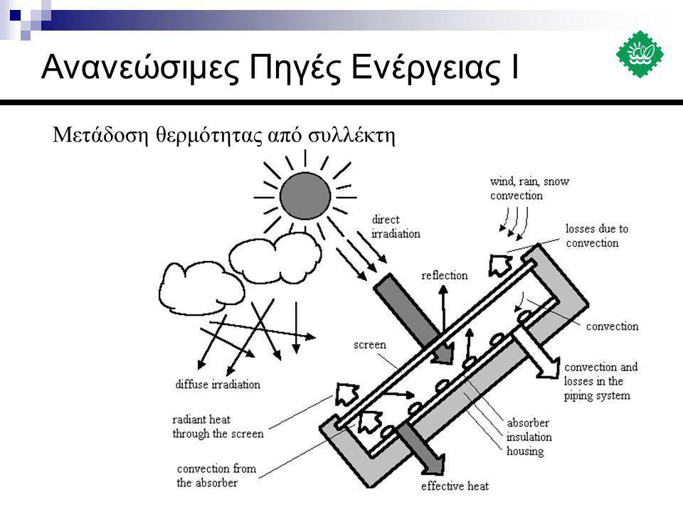 Ανανεώσιμες Πηγές Ενέργειας Ι