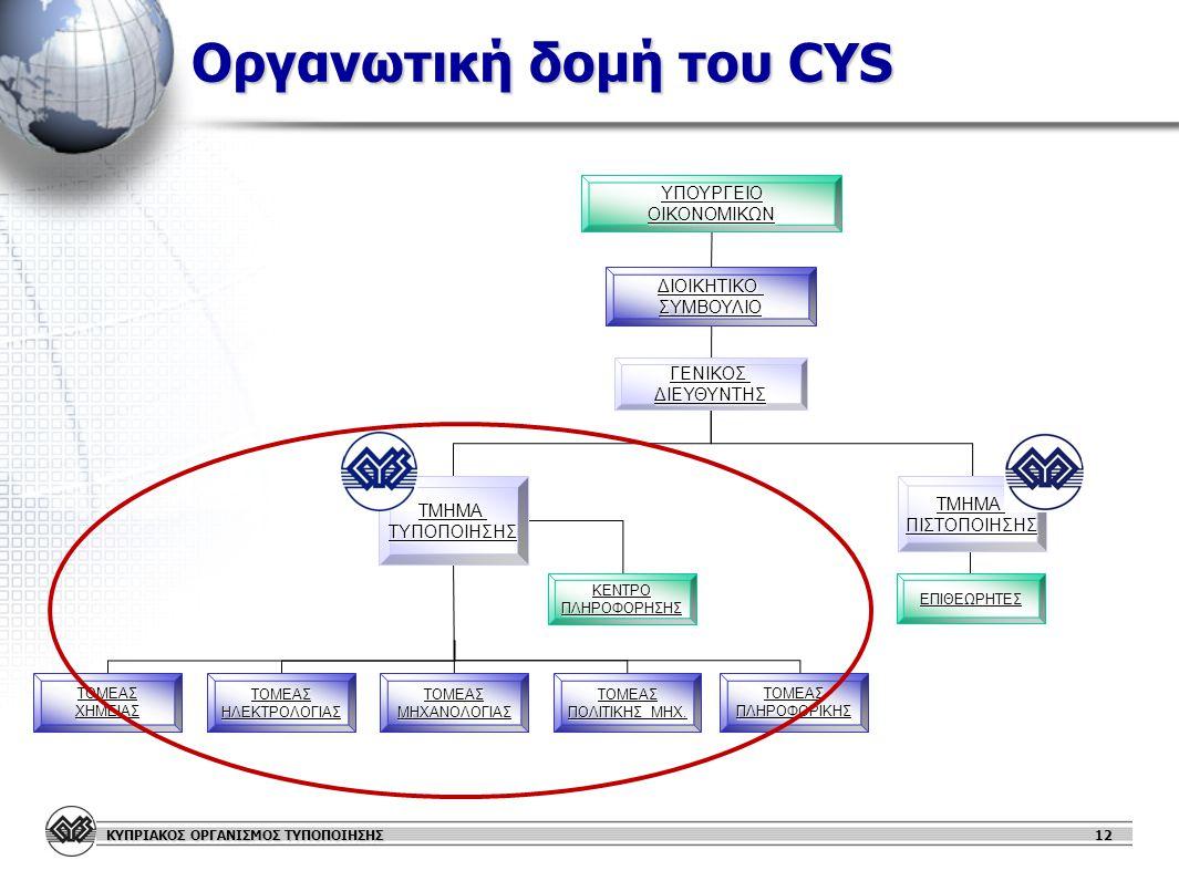 Οργανωτική δομή του CYS