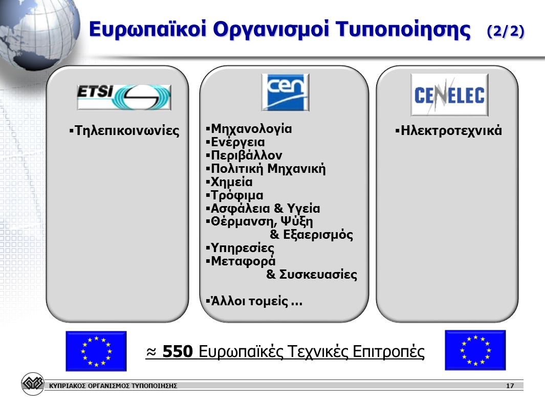 Ευρωπαϊκοί Οργανισμοί Τυποποίησης (2/2)