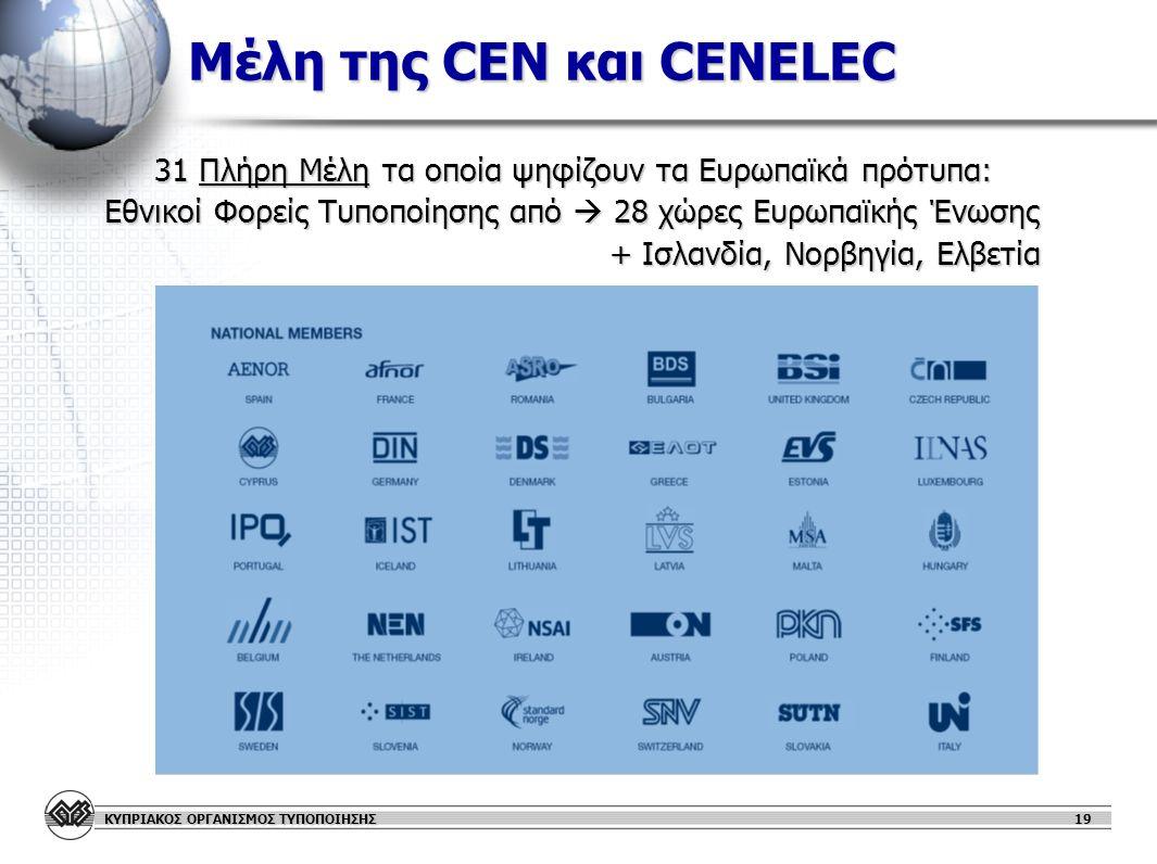Μέλη της CEN και CENELEC