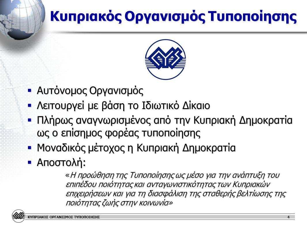 Κυπριακός Οργανισμός Τυποποίησης