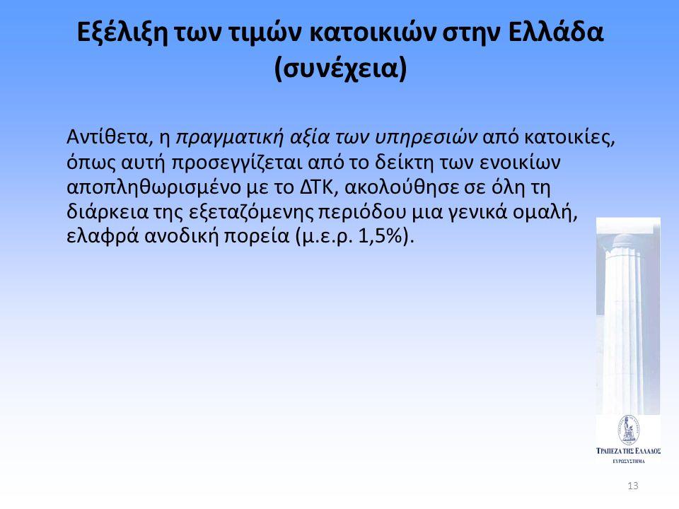 Εξέλιξη των τιμών κατοικιών στην Ελλάδα (συνέχεια)