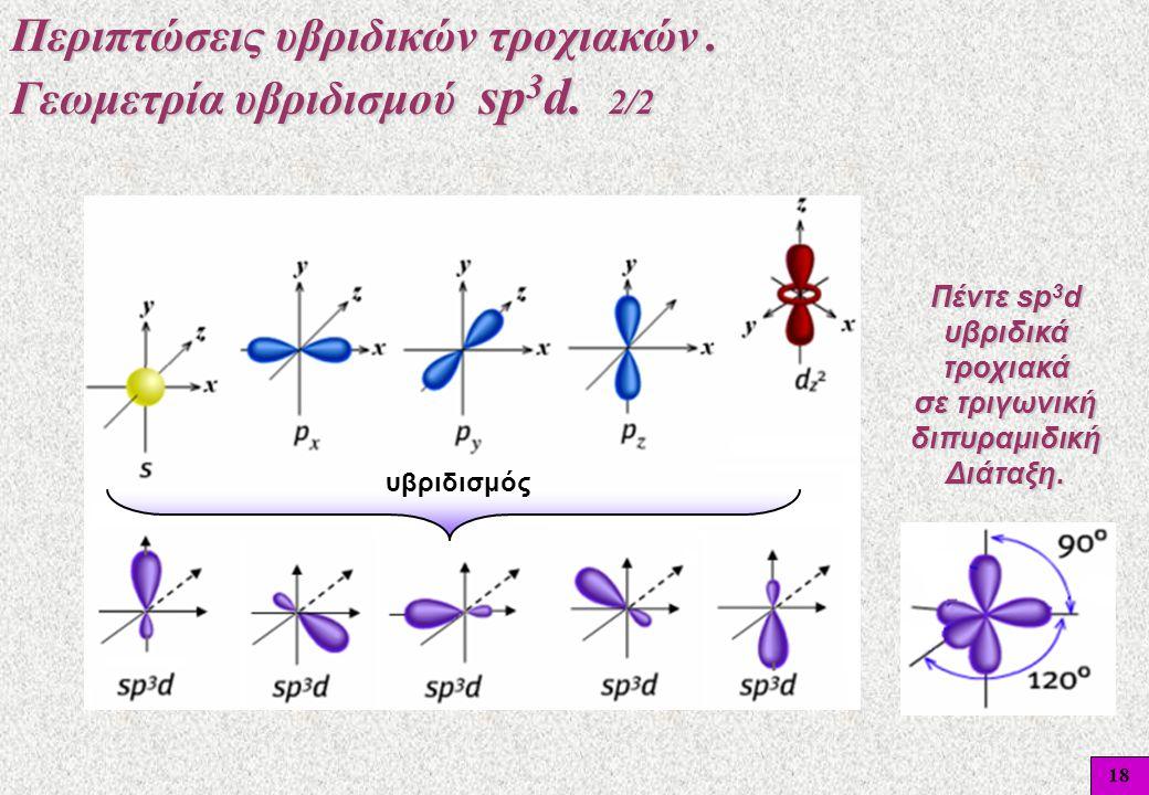 Πέντε sp3d υβριδικά τροχιακά