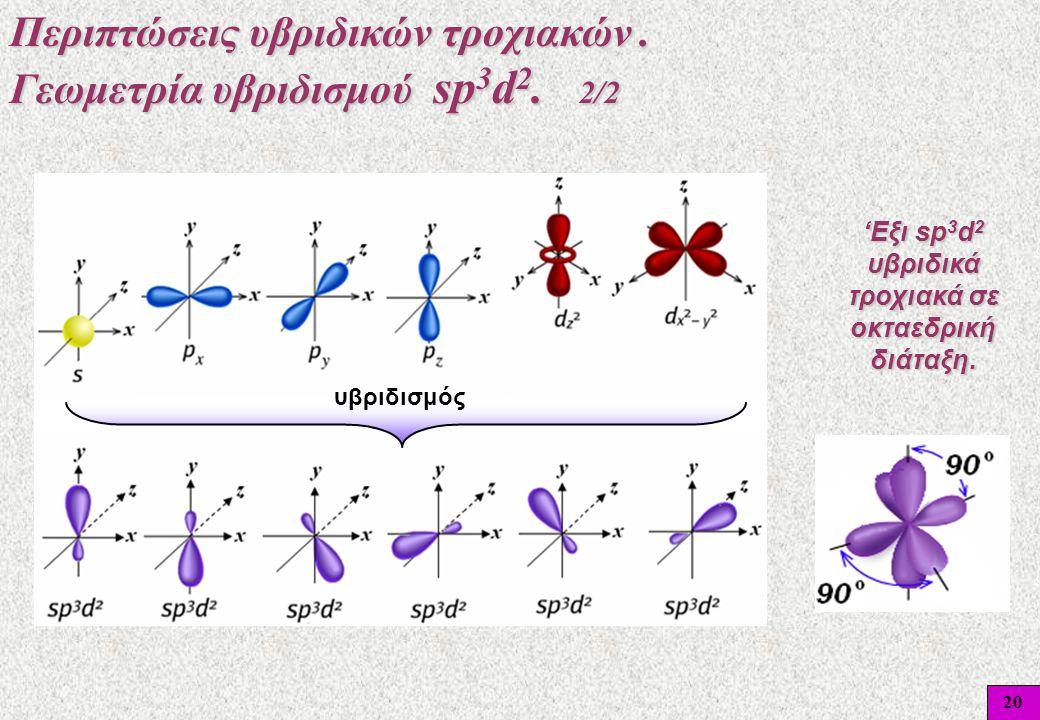 Περιπτώσεις υβριδικών τροχιακών . Γεωμετρία υβριδισμού sp3d2. 2/2