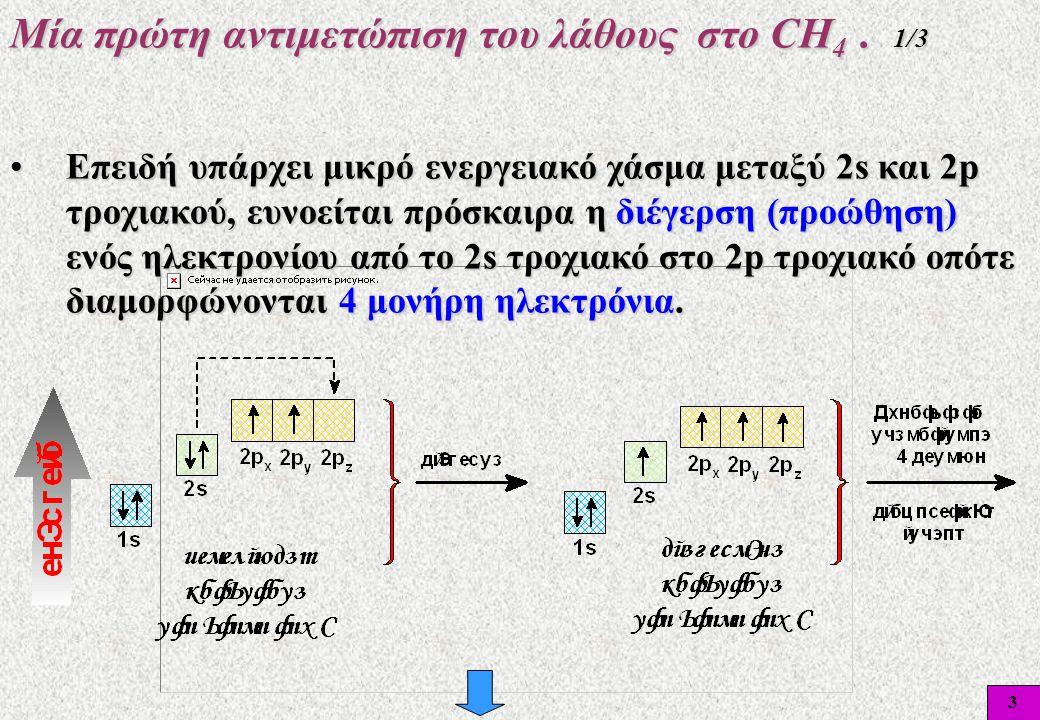 Μία πρώτη αντιμετώπιση του λάθους στο CΗ4 . 1/3