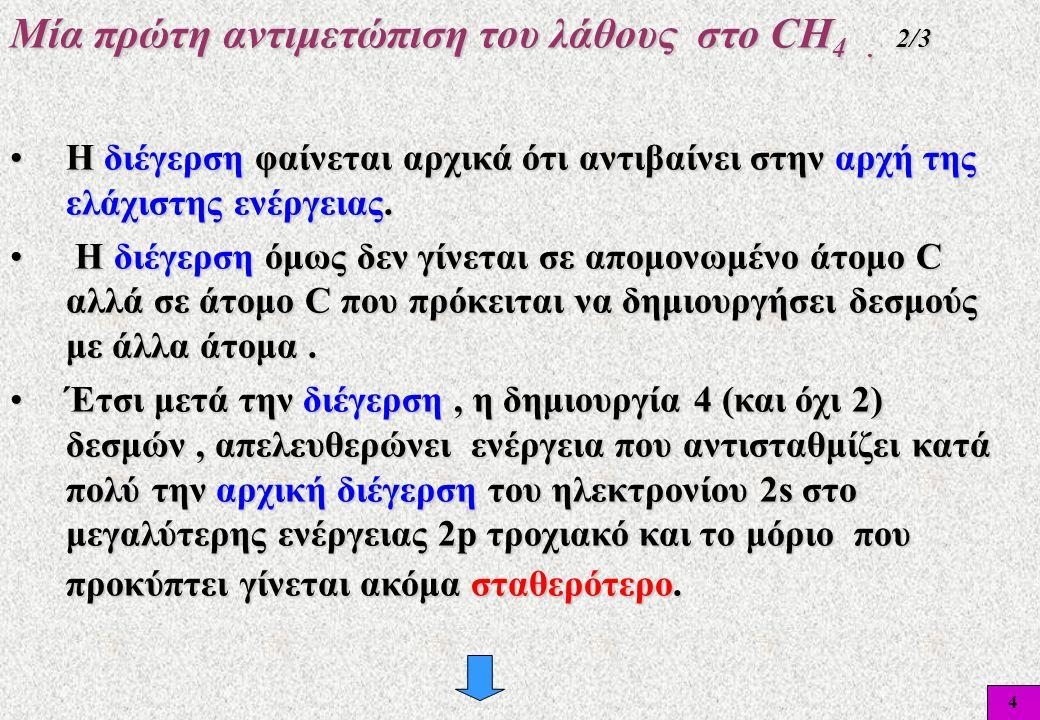 Μία πρώτη αντιμετώπιση του λάθους στο CΗ4 . 2/3