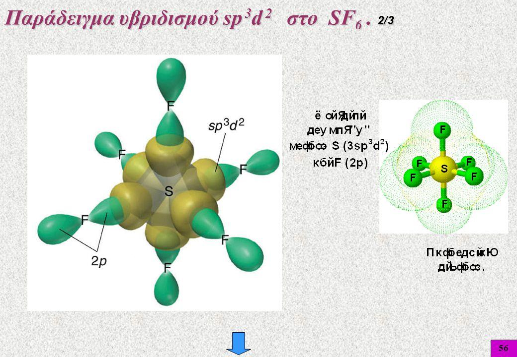 Παράδειγμα υβριδισμού sp 3d 2 στο SF6 . 2/3