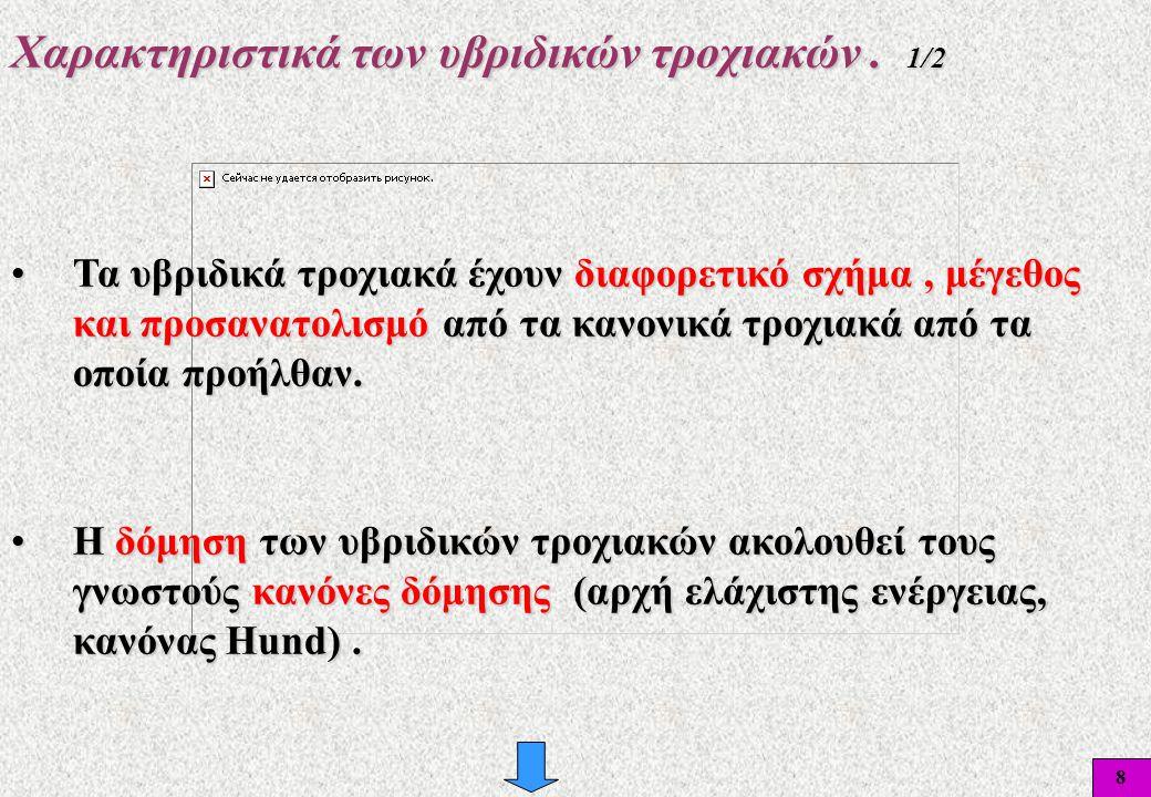 Χαρακτηριστικά των υβριδικών τροχιακών . 1/2