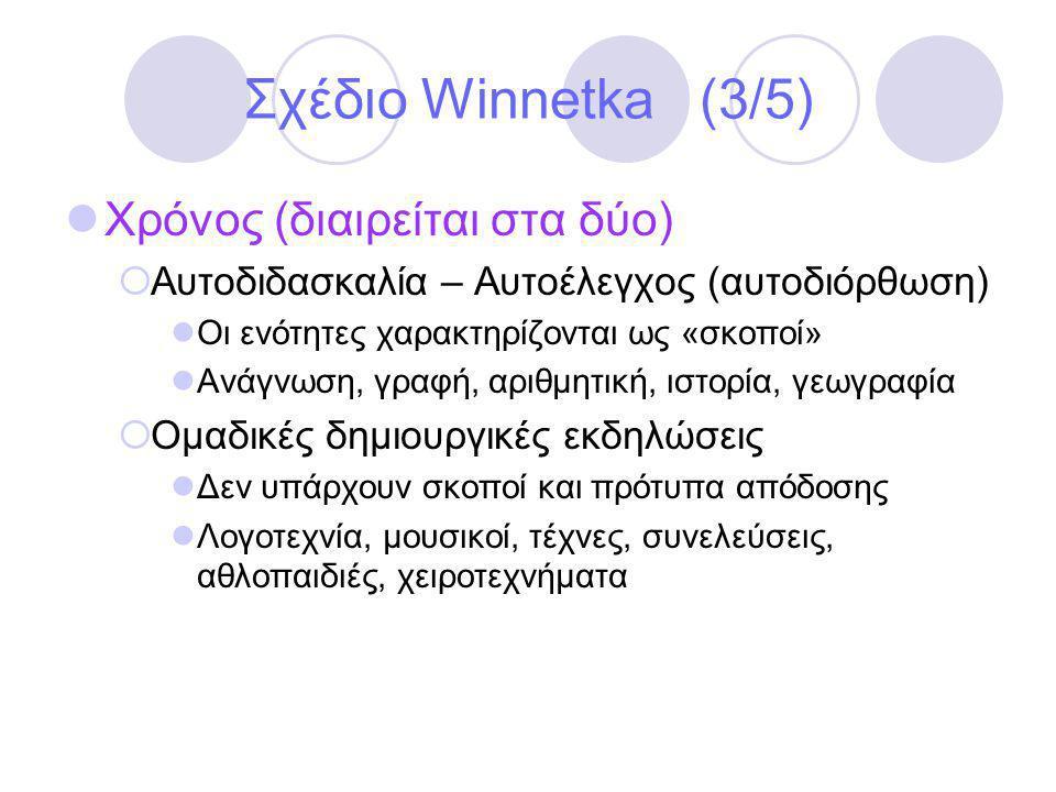 Σχέδιο Winnetka (3/5) Χρόνος (διαιρείται στα δύο)