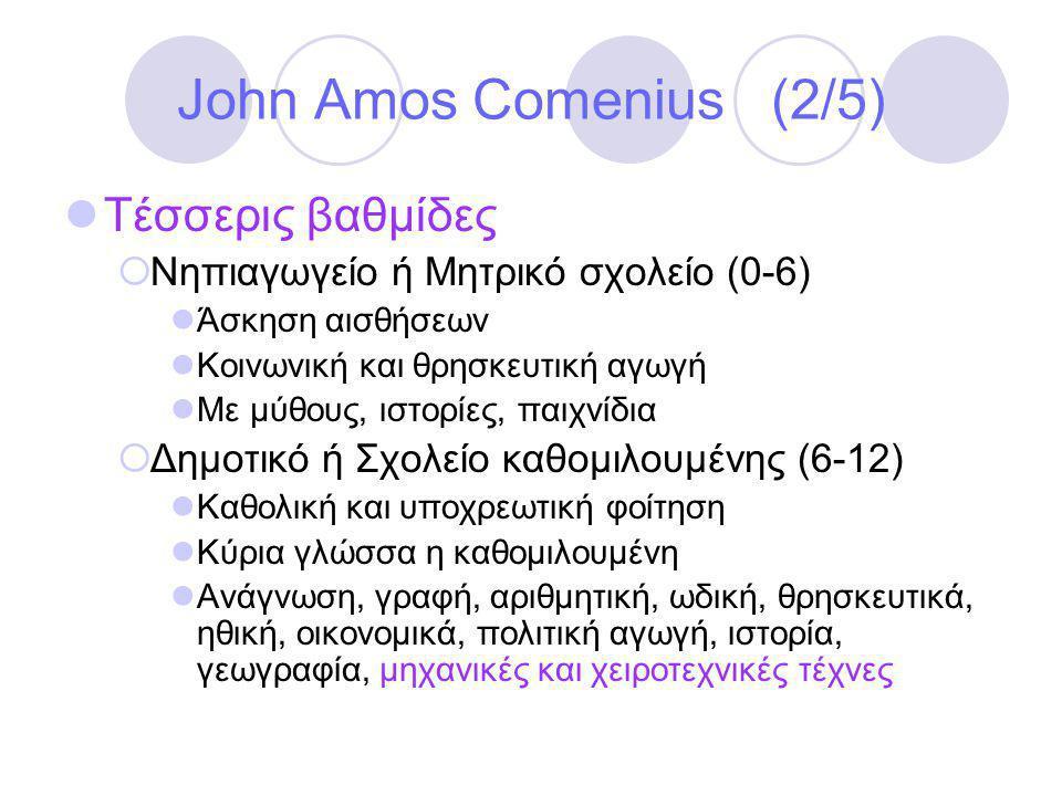 John Amos Comenius (2/5) Τέσσερις βαθμίδες