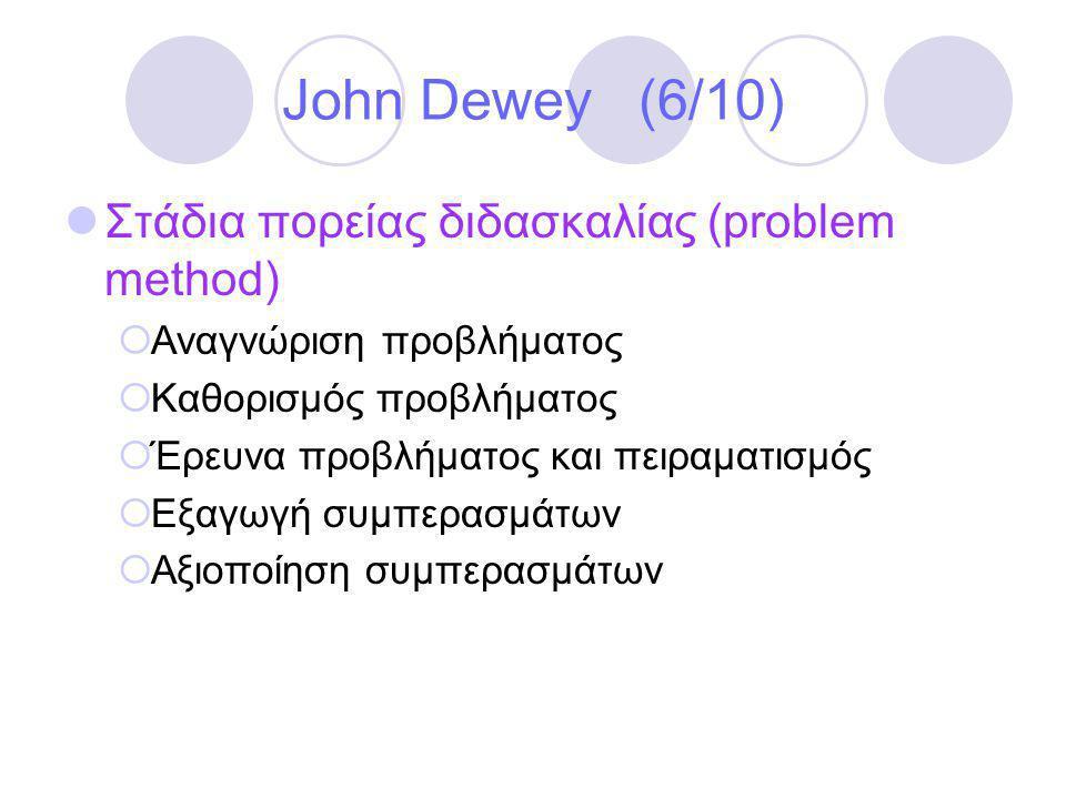 John Dewey (6/10) Στάδια πορείας διδασκαλίας (problem method)