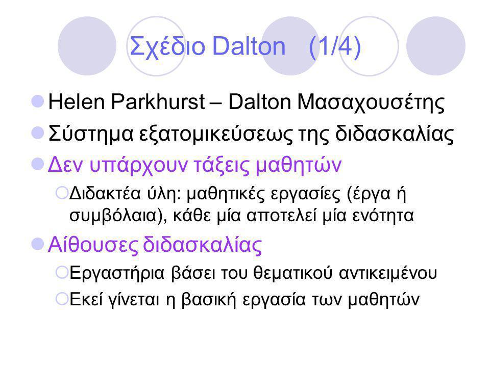 Σχέδιο Dalton (1/4) Helen Parkhurst – Dalton Μασαχουσέτης