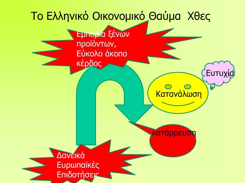 Το Ελληνικό Οικονομικό Θαύμα Χθες