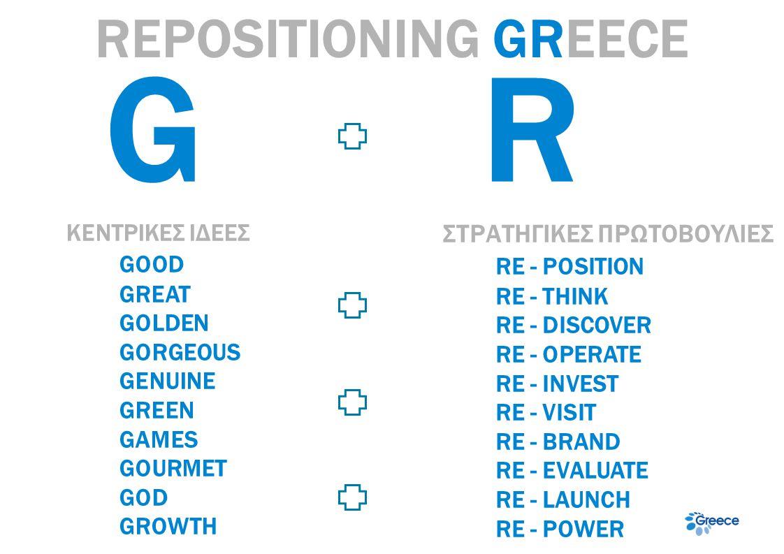 G R REPOSITIONING GREECE GOOD RE - POSITION ΣΤΡΑΤΗΓΙΚΕΣ ΠΡΩΤΟΒΟΥΛΙΕΣ