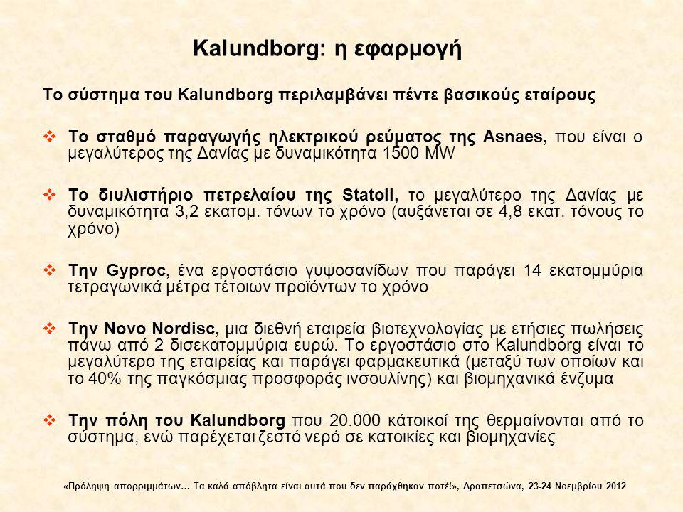 Kalundborg: η εφαρμογή