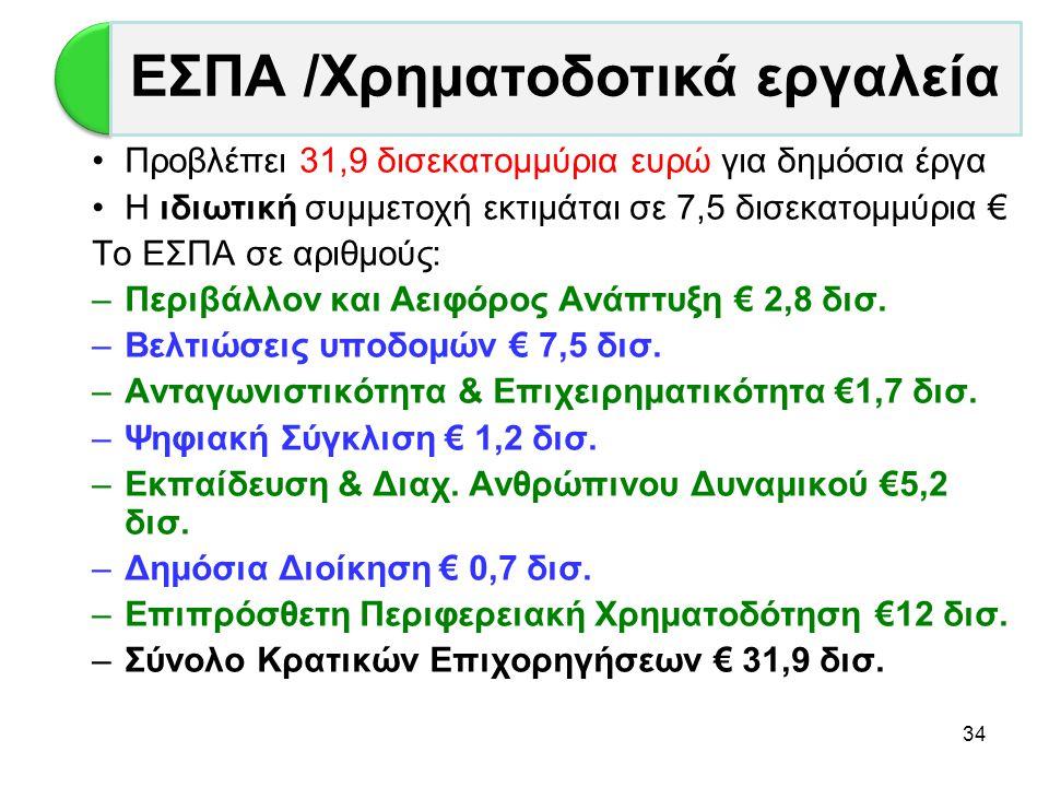 ΕΣΠΑ /Χρηματοδοτικά εργαλεία
