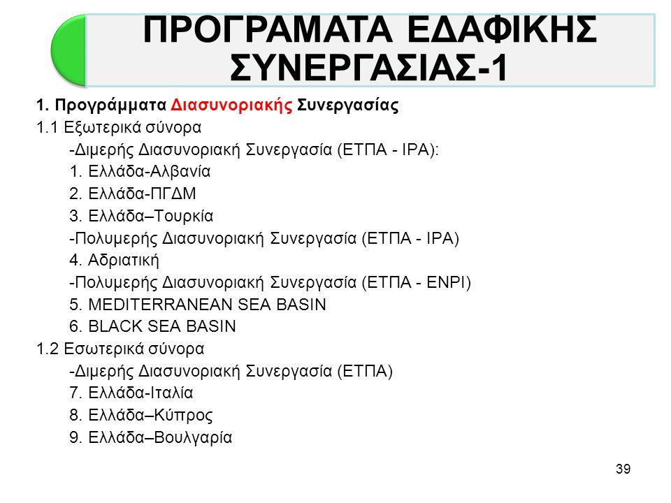 ΠΡΟΓΡΑΜΑΤΑ ΕΔΑΦΙΚΗΣ ΣΥΝΕΡΓΑΣΙΑΣ-1