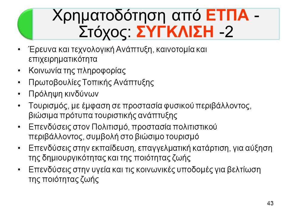 Χρηματοδότηση από ΕΤΠΑ - Στόχος: ΣΥΓΚΛΙΣΗ -2