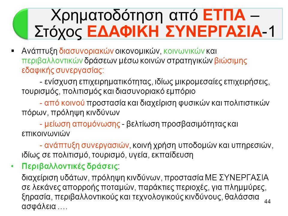 Χρηματοδότηση από ΕΤΠΑ – Στόχος ΕΔΑΦΙΚΗ ΣΥΝΕΡΓΑΣΙΑ-1