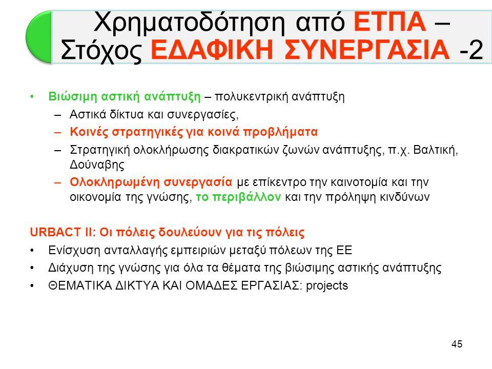 Χρηματοδότηση από ΕΤΠΑ – Στόχος ΕΔΑΦΙΚΗ ΣΥΝΕΡΓΑΣΙΑ -2