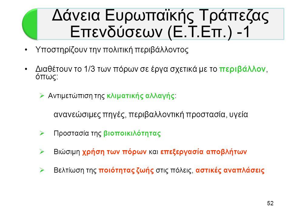 Δάνεια Ευρωπαϊκής Τράπεζας Επενδύσεων (Ε.Τ.Επ.) -1
