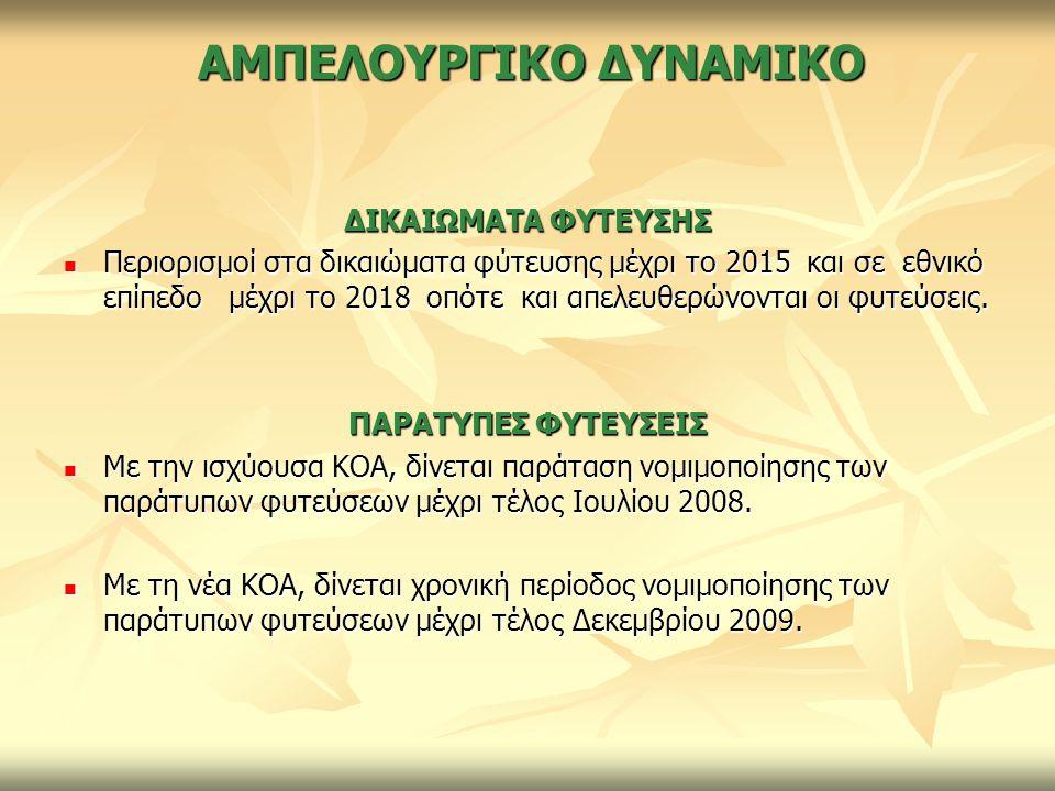 ΑΜΠΕΛΟΥΡΓΙΚΟ ΔΥΝΑΜΙΚΟ