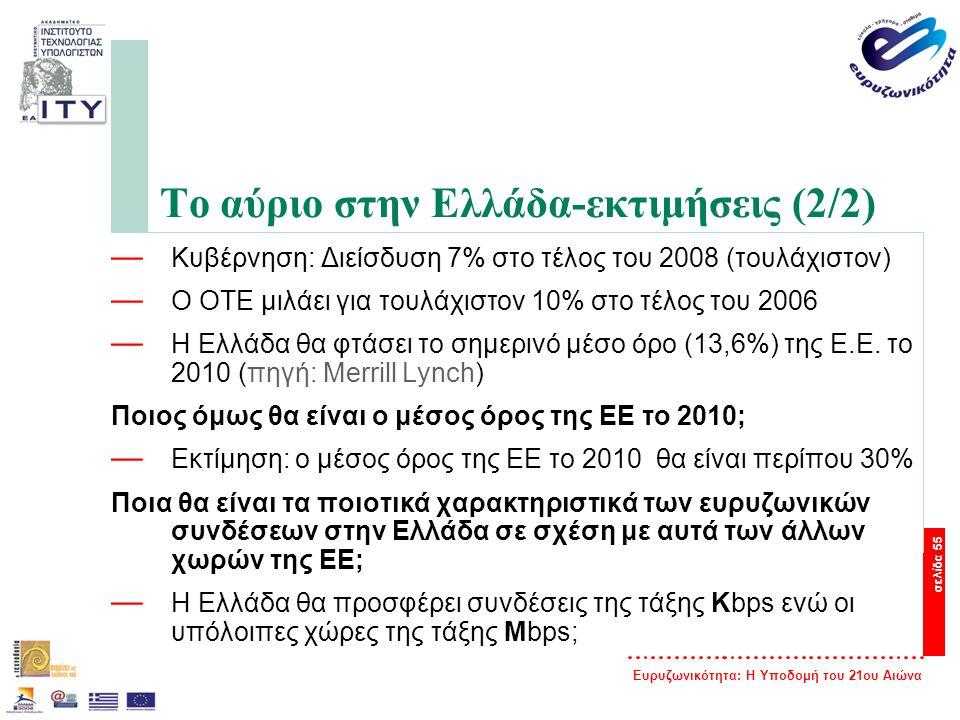 Το αύριο στην Ελλάδα-εκτιμήσεις (2/2)