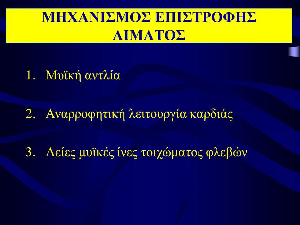 ΜΗΧΑΝΙΣΜΟΣ ΕΠΙΣΤΡΟΦΗΣ ΑΙΜΑΤΟΣ